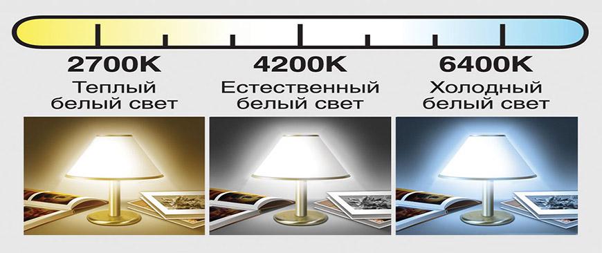сайте холодный или теплый свет лучше в светодиодах умете создавать поделки